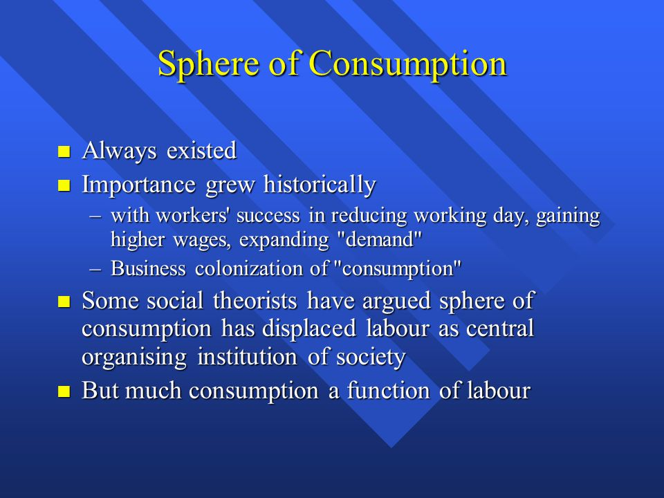 Sphere of Consumption Always existed Always existed Importance grew historically Importance grew historically –with workers' success in reducing worki