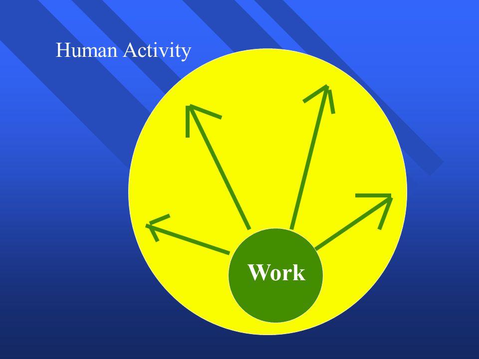 Work Human Activity