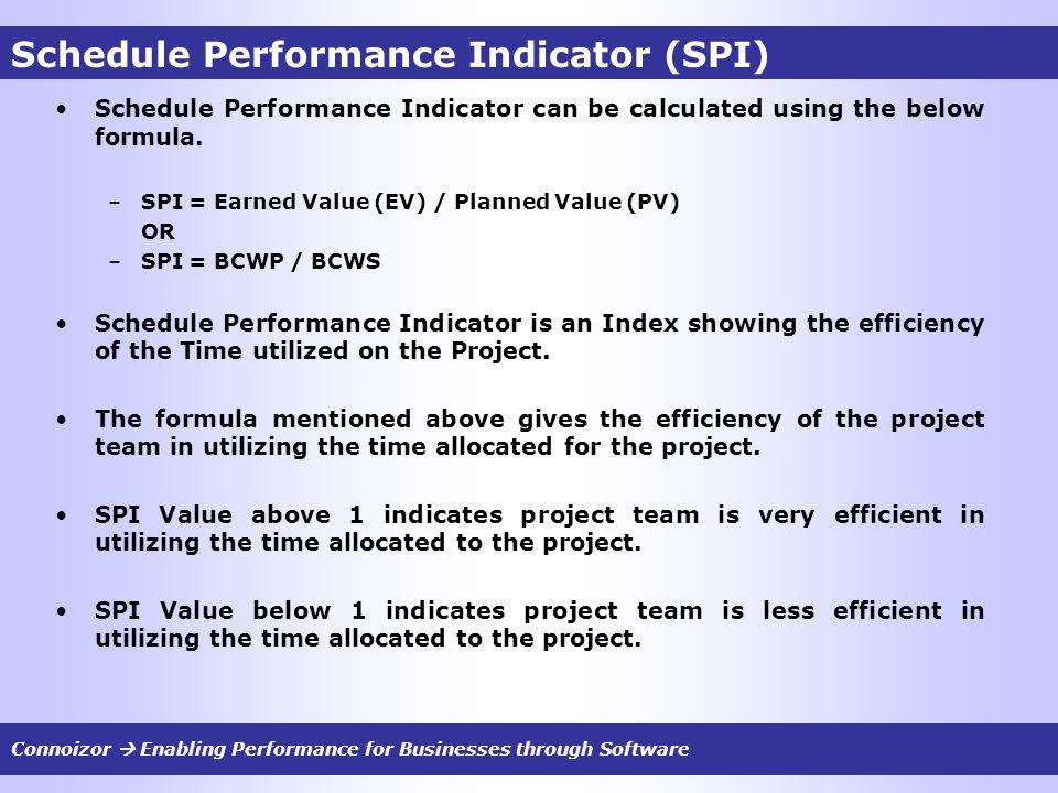 Schedule Performance Indicator (SPI) Schedule Performance Indicator can be calculated using the below formula.