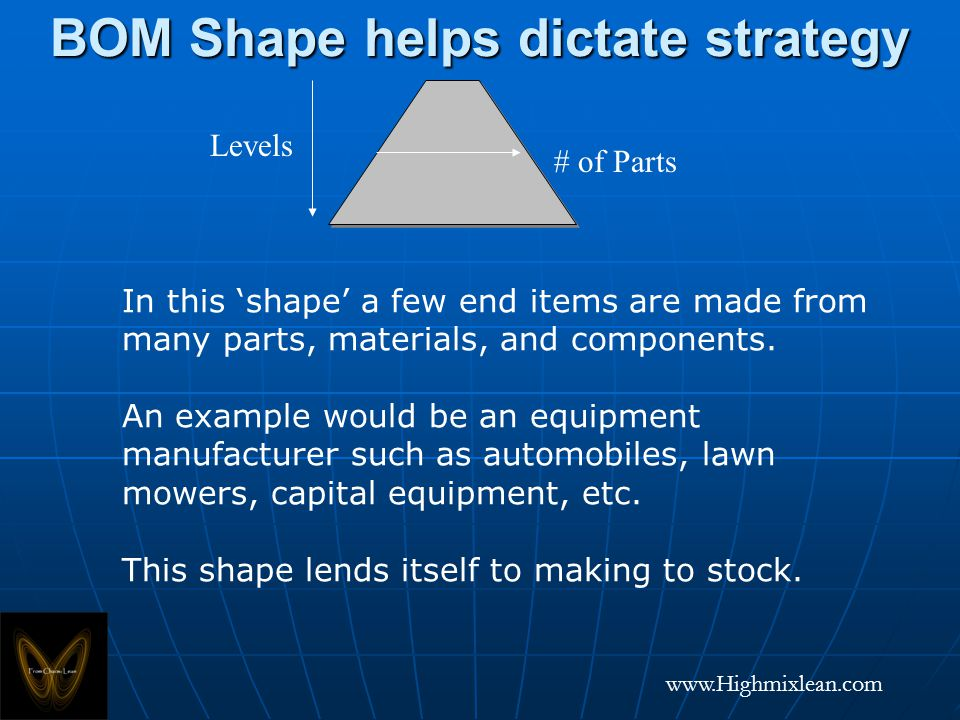 www.Highmixlean.com BOM Shape helps dictate strategy In this shape a few end items are made from many parts, materials, and components.