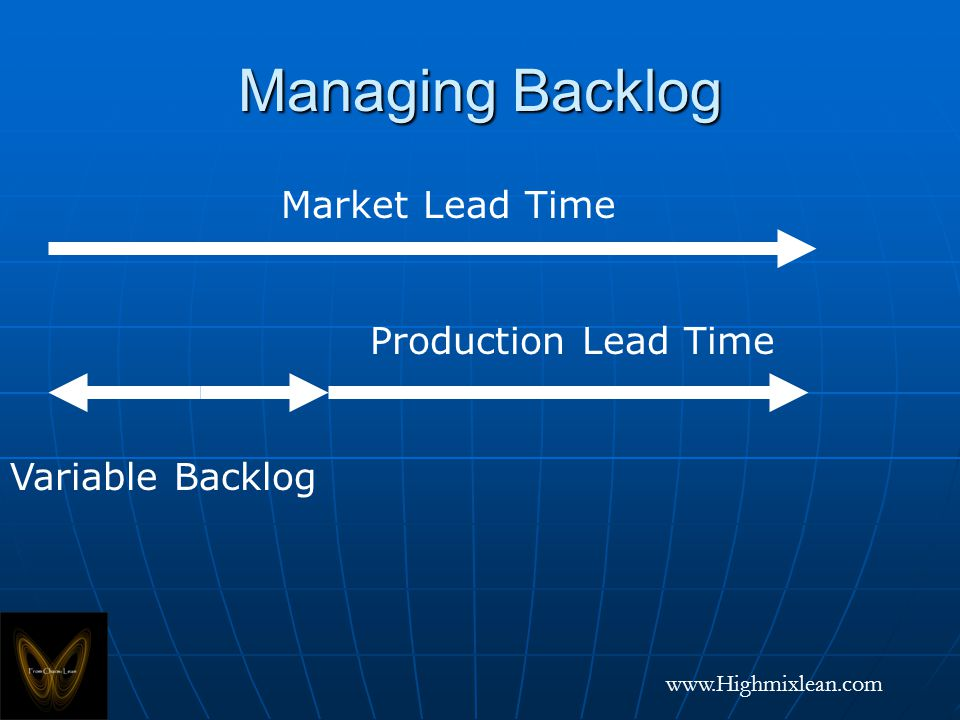 www.Highmixlean.com Managing Backlog Market Lead Time Variable Backlog Production Lead Time