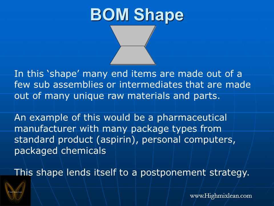 www.Highmixlean.com BOM Shape In this shape many end items are made out of a few sub assemblies or intermediates that are made out of many unique raw materials and parts.