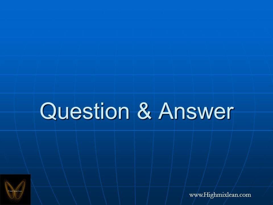 www.Highmixlean.com Question & Answer