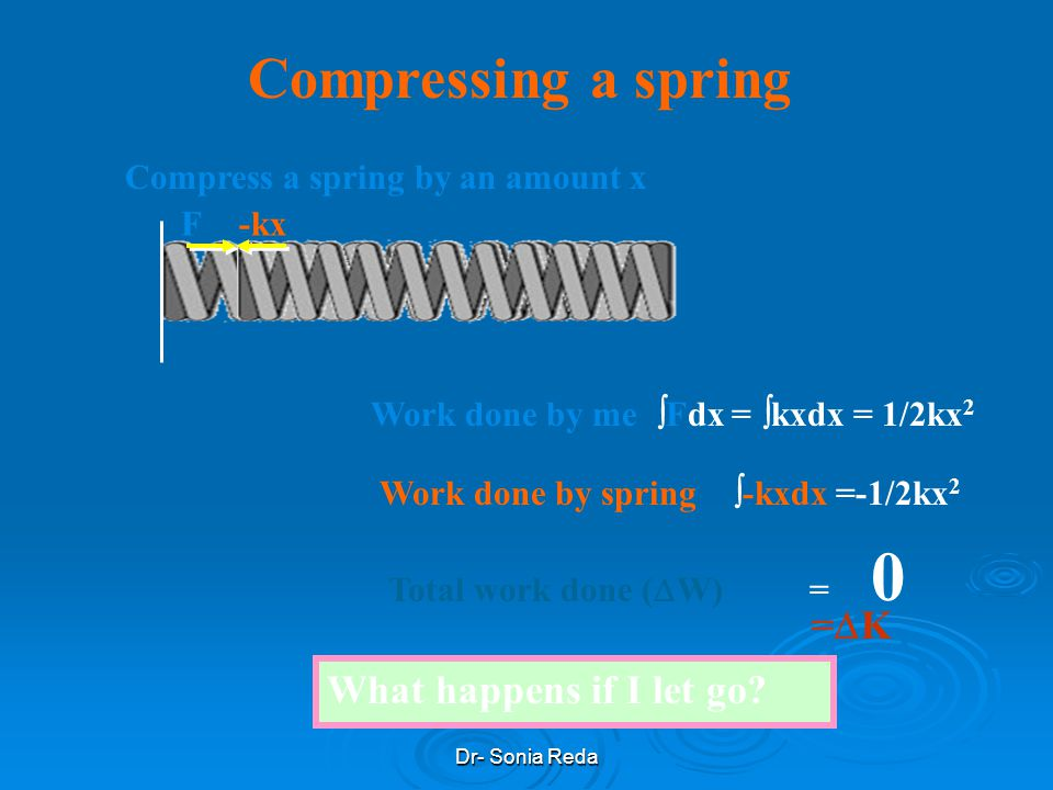 Dr- Sonia Reda Work Done by a Spring Force The spring force given by Hookes Law: The work done by spring force: