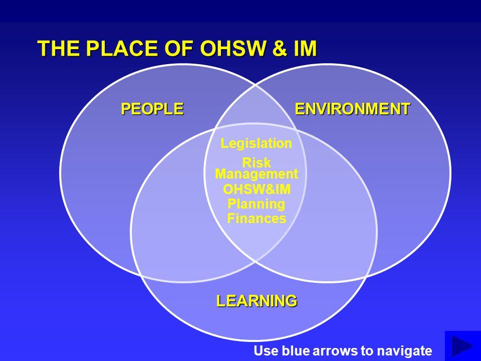 DECS OHS&W MANAGEMENTSYSTEM