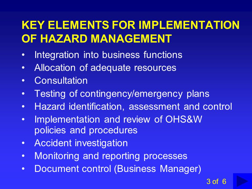 Slips/Trips/Falls Confined Spaces Fragile roofing Plant Psychological Health Hazardous substances Manual Handling 2 of 6