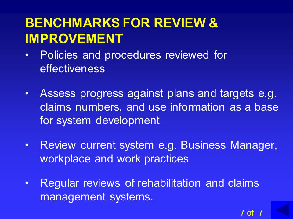REVIEW OHS&W PROGRAM as per Business Manager 6 of 7
