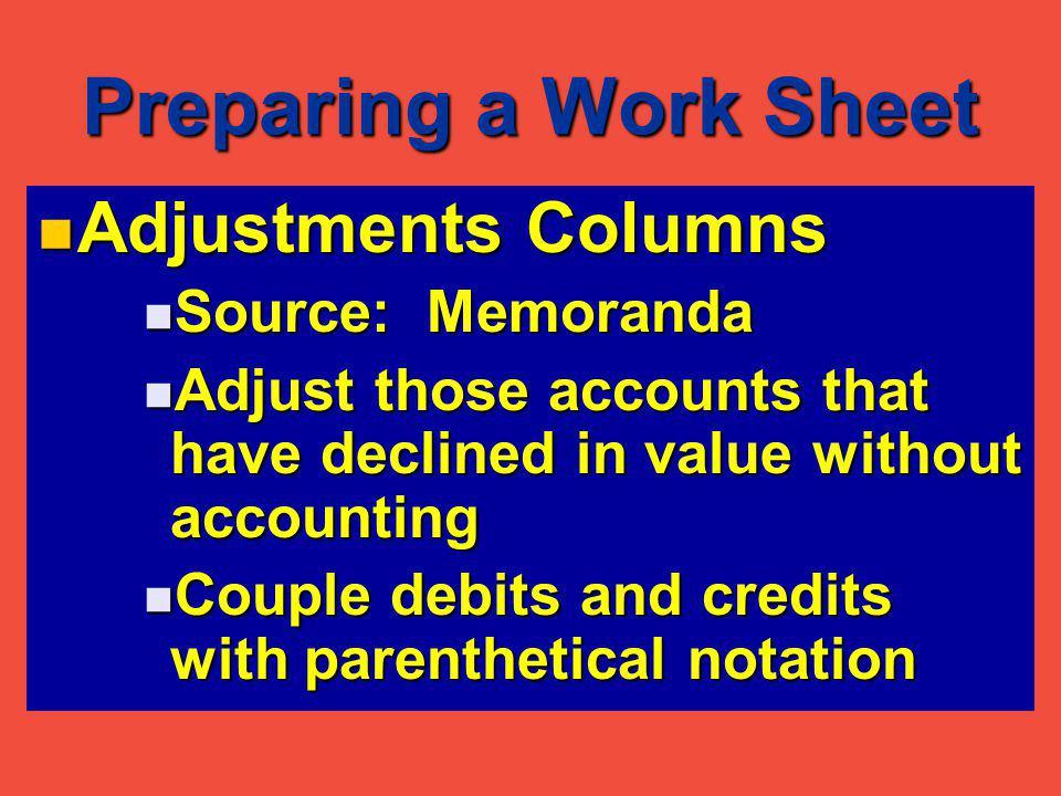 Preparing a Work Sheet Adjustments Columns Cont.Adjustments Columns Cont.