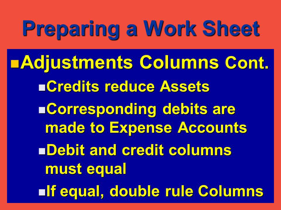Preparing a Work Sheet Income Statement Columns Income Statement Columns Extend Adjusted Balances of Income statement Accounts to Income Statement Columns Extend Adjusted Balances of Income statement Accounts to Income Statement Columns Totals will probably not equal Totals will probably not equal Compute Net Income (Loss) Compute Net Income (Loss)