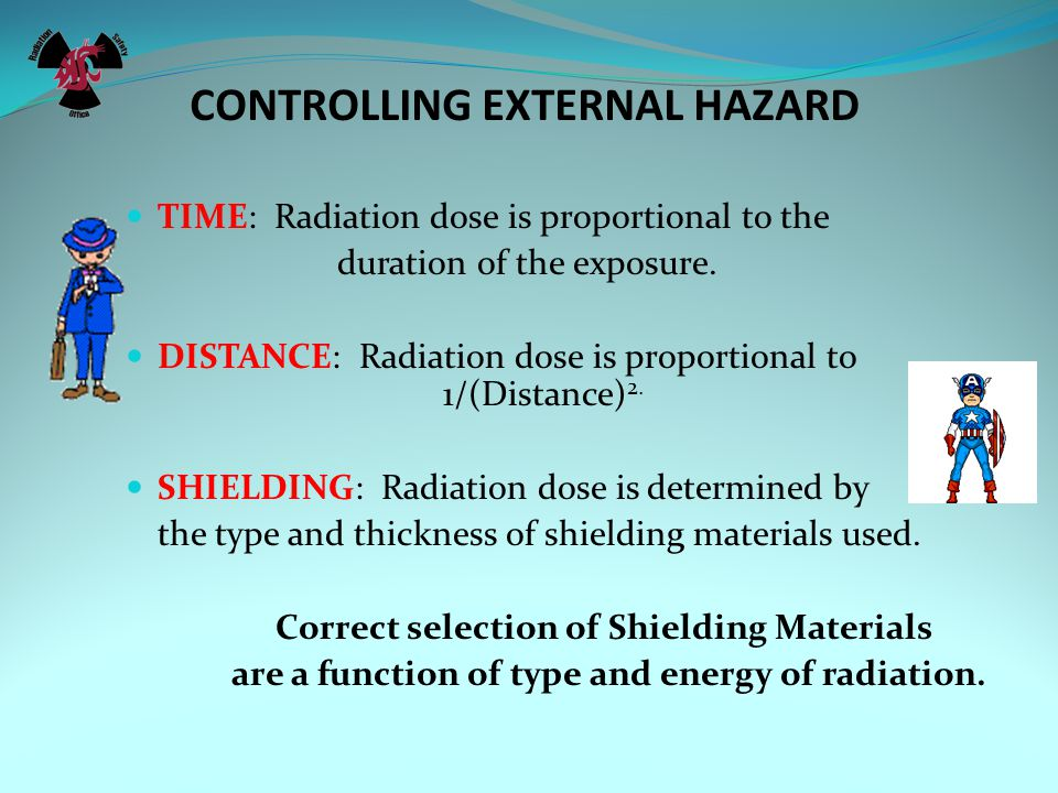 CONTROLLING EXTERNAL HAZARD TIME: Radiation dose is proportional to the duration of the exposure. DISTANCE: Radiation dose is proportional to 1/(Dista