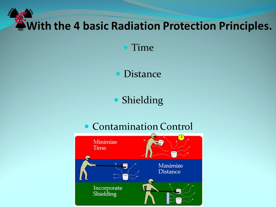 With the 4 basic Radiation Protection Principles. Time Distance Shielding Contamination Control