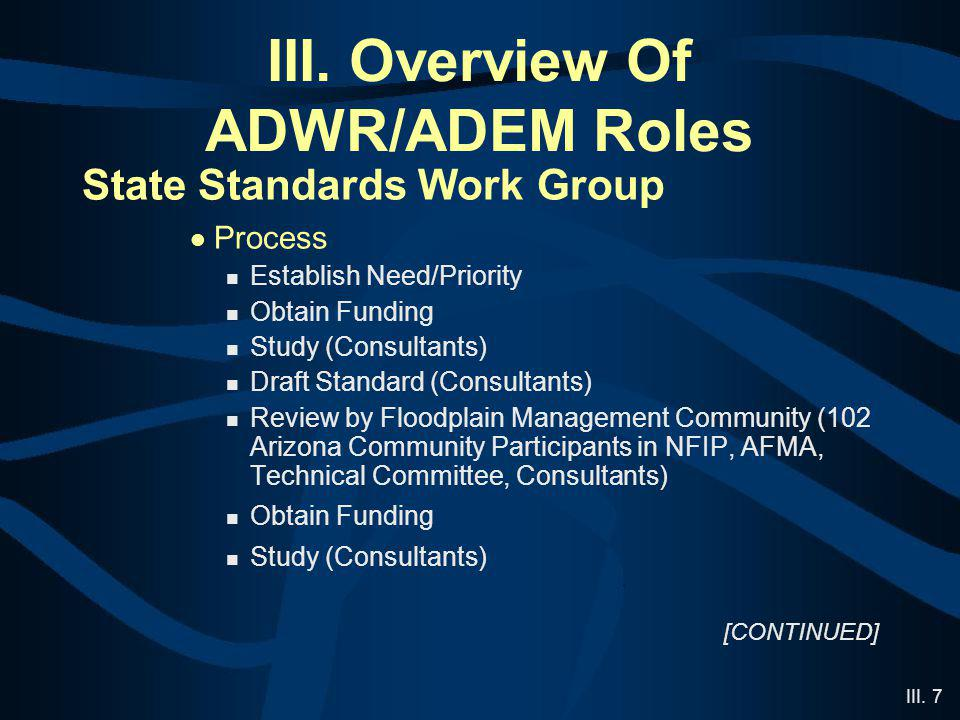 III. 7 III. Overview Of ADWR/ADEM Roles State Standards Work Group Process Establish Need/Priority Obtain Funding Study (Consultants) Draft Standard (