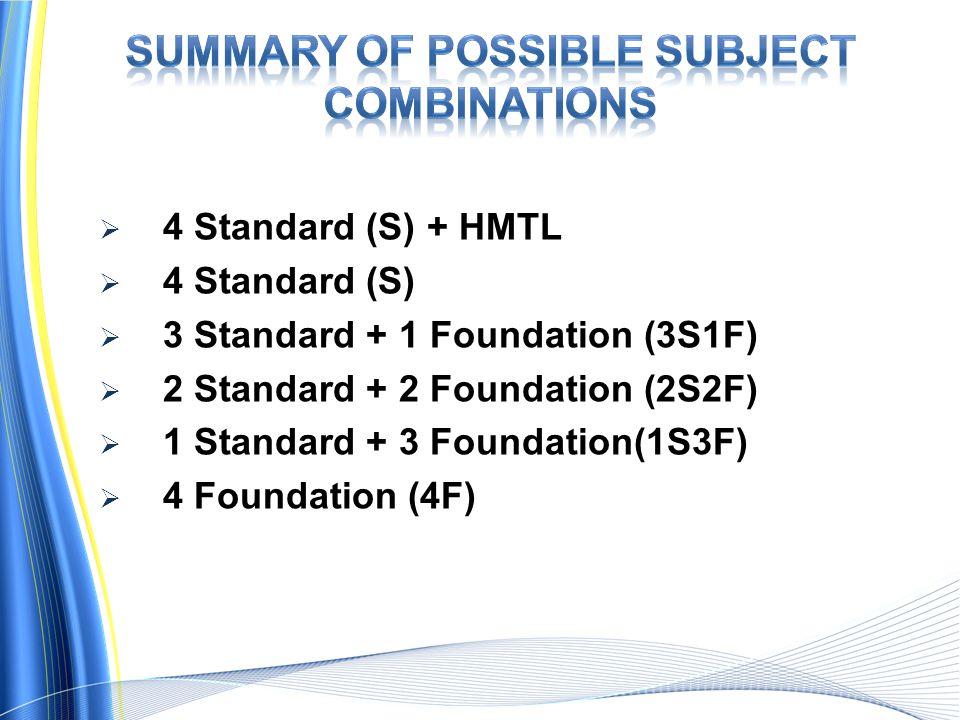 4 Standard (S) + HMTL 4 Standard (S) 3 Standard + 1 Foundation (3S1F) 2 Standard + 2 Foundation (2S2F) 1 Standard + 3 Foundation(1S3F) 4 Foundation (4