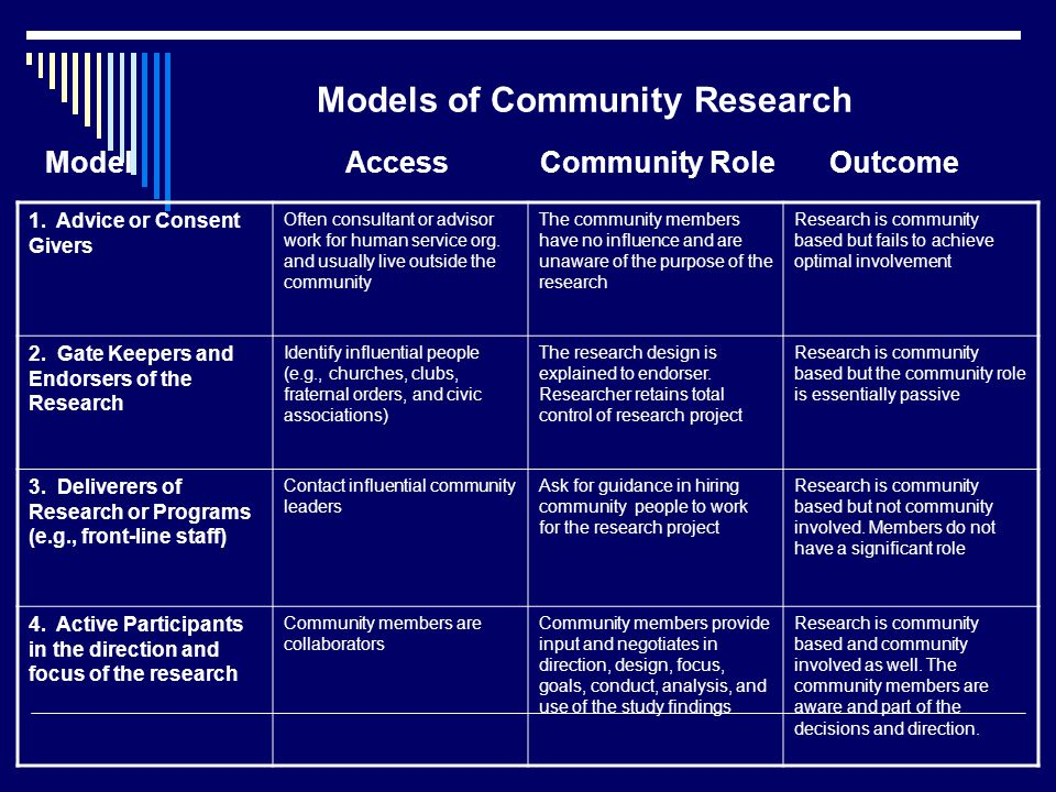 Models of Community Research 1. Advice or Consent Givers Often consultant or advisor work for human service org. and usually live outside the communit