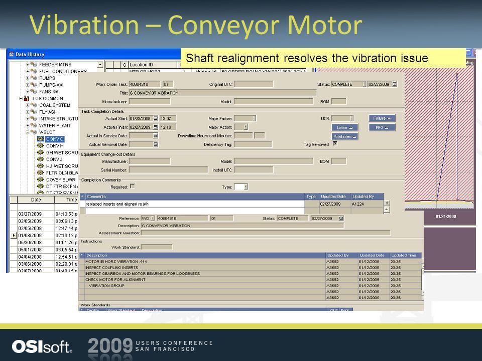 Vibration – Conveyor Motor Shaft realignment resolves the vibration issue