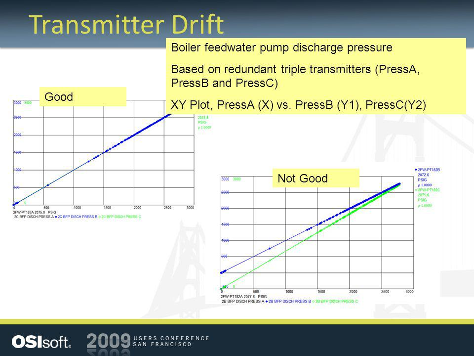 Transmitter Drift Good Not Good Boiler feedwater pump discharge pressure Based on redundant triple transmitters (PressA, PressB and PressC) XY Plot, PressA (X) vs.