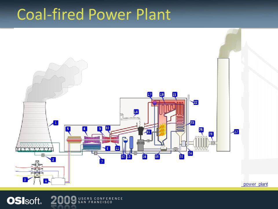 Coal-fired Power Plant http://en.wikipedia.org/wiki/Fossil_fuel_power_plant