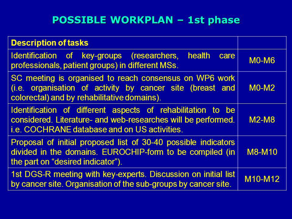 Description of tasks Identification of key-groups (researchers, health care professionals, patient groups) in different MSs.