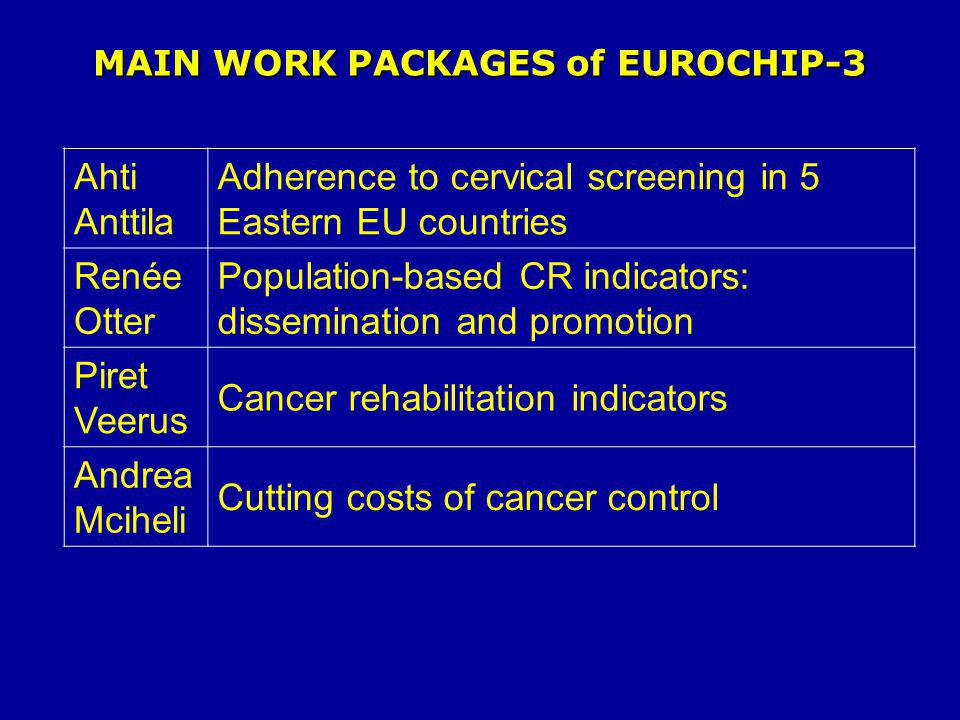 MAIN WORK PACKAGES of EUROCHIP-3 Ahti Anttila Adherence to cervical screening in 5 Eastern EU countries Renée Otter Population-based CR indicators: dissemination and promotion Piret Veerus Cancer rehabilitation indicators Andrea Mciheli Cutting costs of cancer control