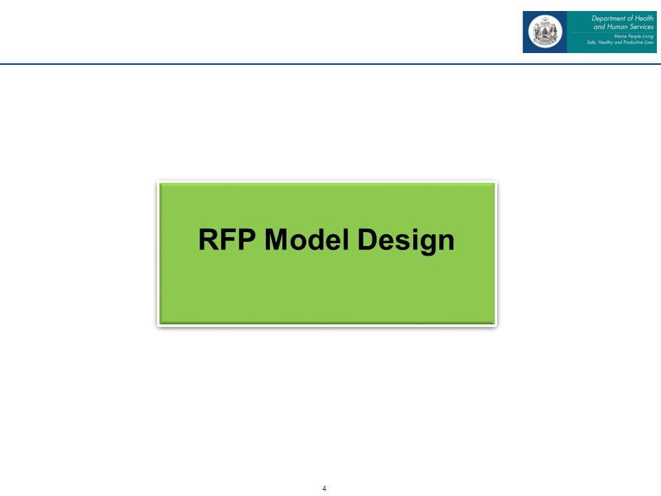 4 RFP Model Design
