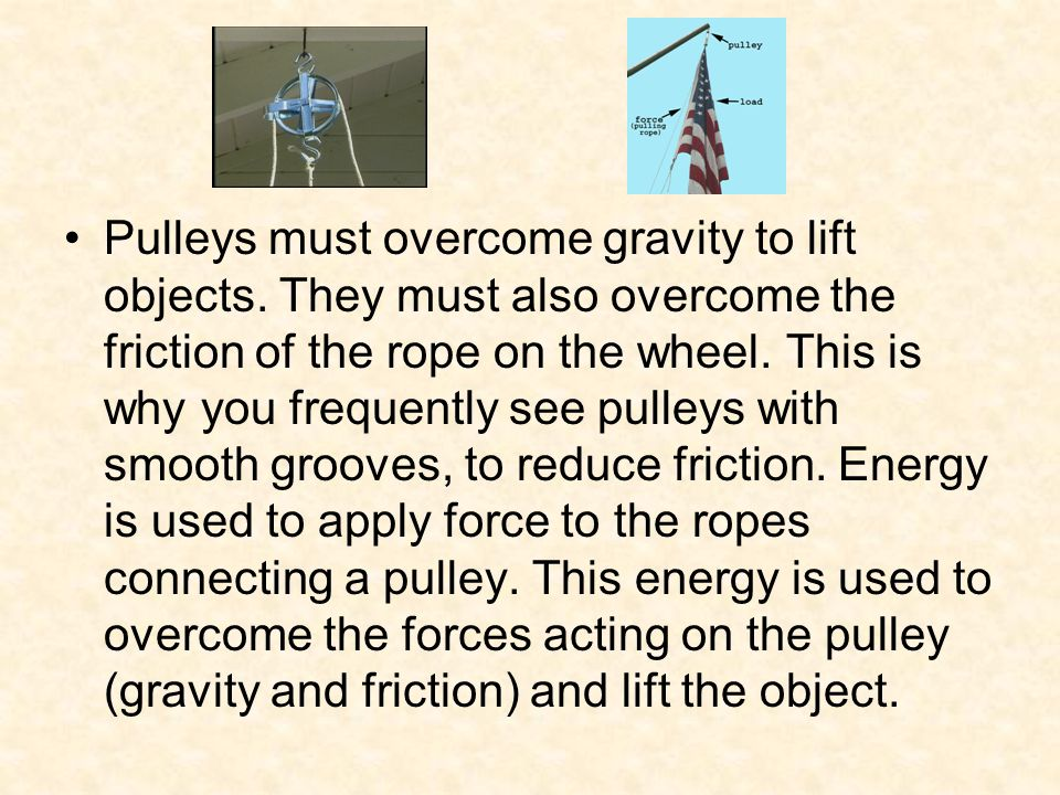 Pulleys must overcome gravity to lift objects. They must also overcome the friction of the rope on the wheel. This is why you frequently see pulleys w