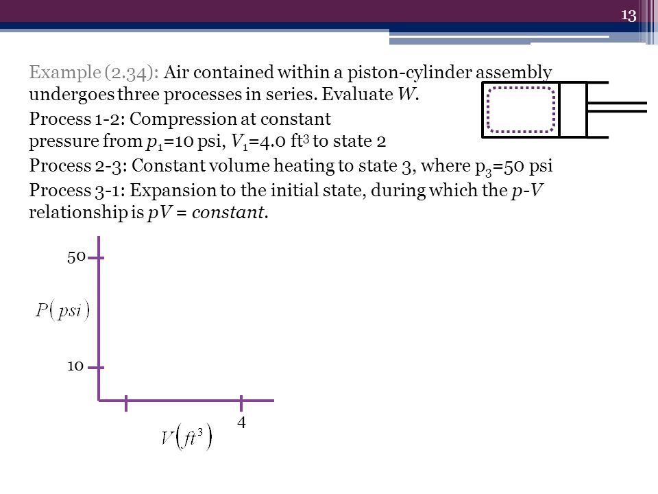 Example (2.34): Air contained within a piston-cylinder assembly undergoes three processes in series. Evaluate W. Process 1-2: Compression at constant
