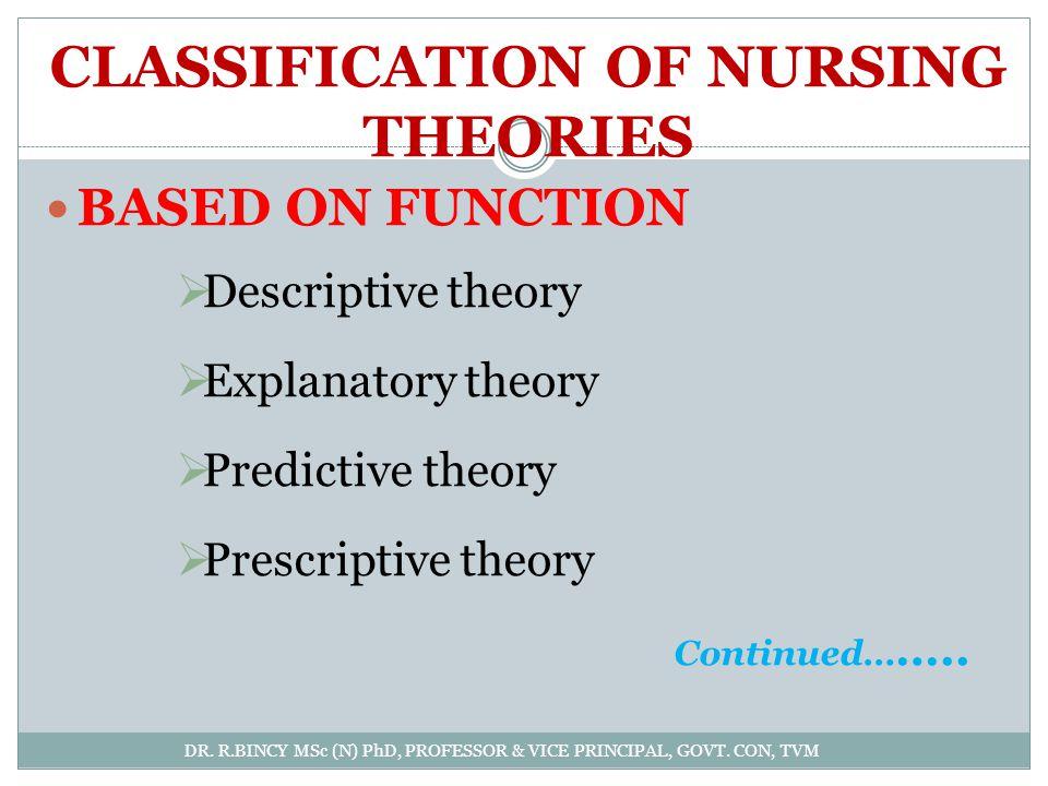 CLASSIFICATION OF NURSING THEORIES DR. R.BINCY MSc (N) PhD, PROFESSOR & VICE PRINCIPAL, GOVT. CON, TVM BASED ON FUNCTION Descriptive theory Explanator