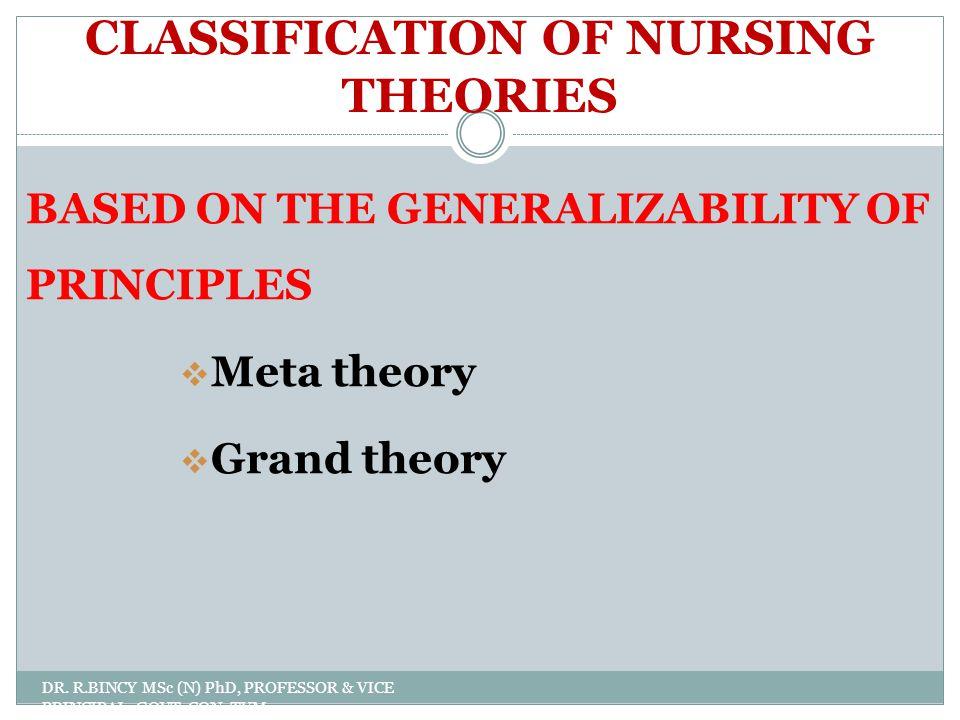 CLASSIFICATION OF NURSING THEORIES DR. R.BINCY MSc (N) PhD, PROFESSOR & VICE PRINCIPAL, GOVT. CON, TVM BASED ON THE GENERALIZABILITY OF PRINCIPLES Met