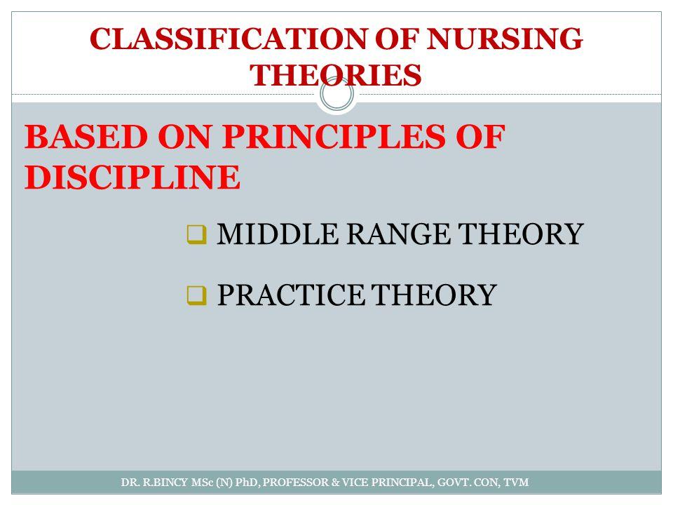 CLASSIFICATION OF NURSING THEORIES DR. R.BINCY MSc (N) PhD, PROFESSOR & VICE PRINCIPAL, GOVT. CON, TVM BASED ON PRINCIPLES OF DISCIPLINE MIDDLE RANGE