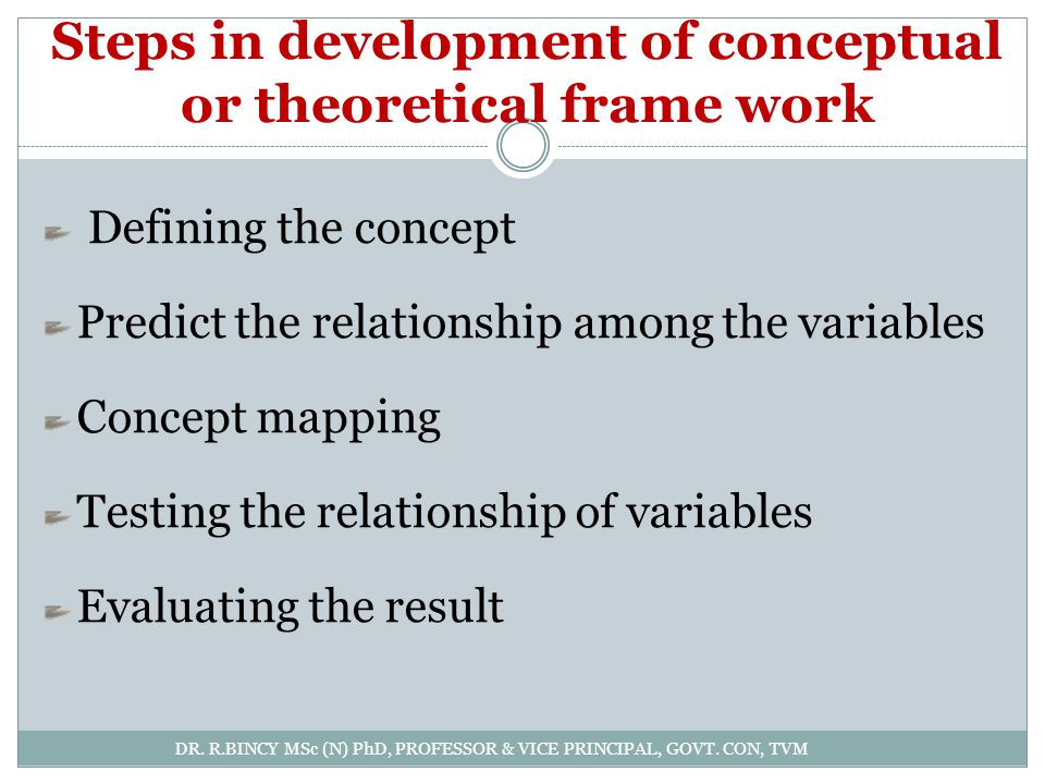 Steps in development of conceptual or theoretical frame work DR. R.BINCY MSc (N) PhD, PROFESSOR & VICE PRINCIPAL, GOVT. CON, TVM Defining the concept