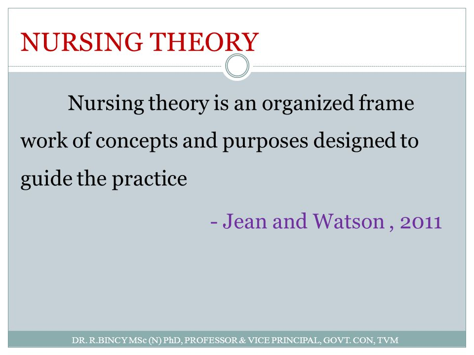 NURSING THEORY Nursing theory is an organized frame work of concepts and purposes designed to guide the practice - Jean and Watson, 2011 DR. R.BINCY M