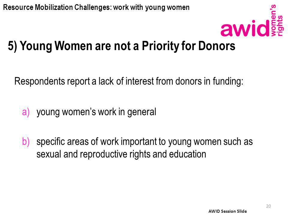 5) Young Women are not a Priority for Donors Respondents report a lack of interest from donors in funding: a)young womens work in general b)specific areas of work important to young women such as sexual and reproductive rights and education Resource Mobilization Challenges: work with young women 20 AWID Session Slide