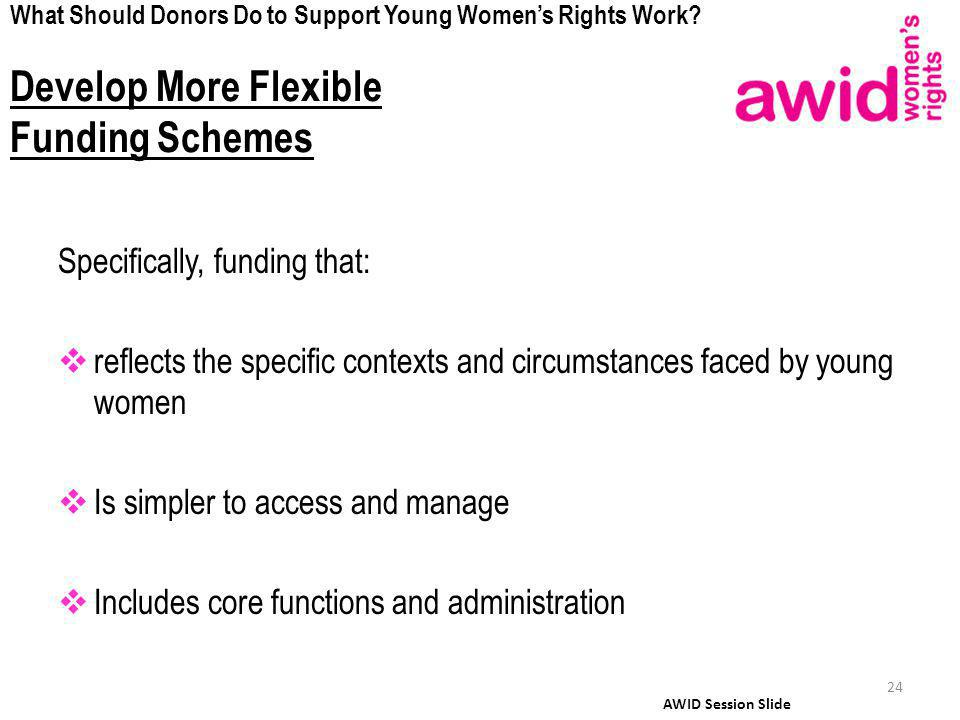 What Should Donors Do to Support Young Womens Rights Work.