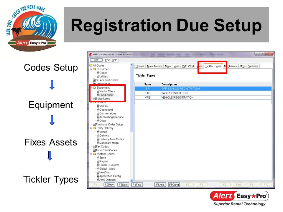 Codes Setup Equipment Fixes Assets Tickler Types Registration Due Setup
