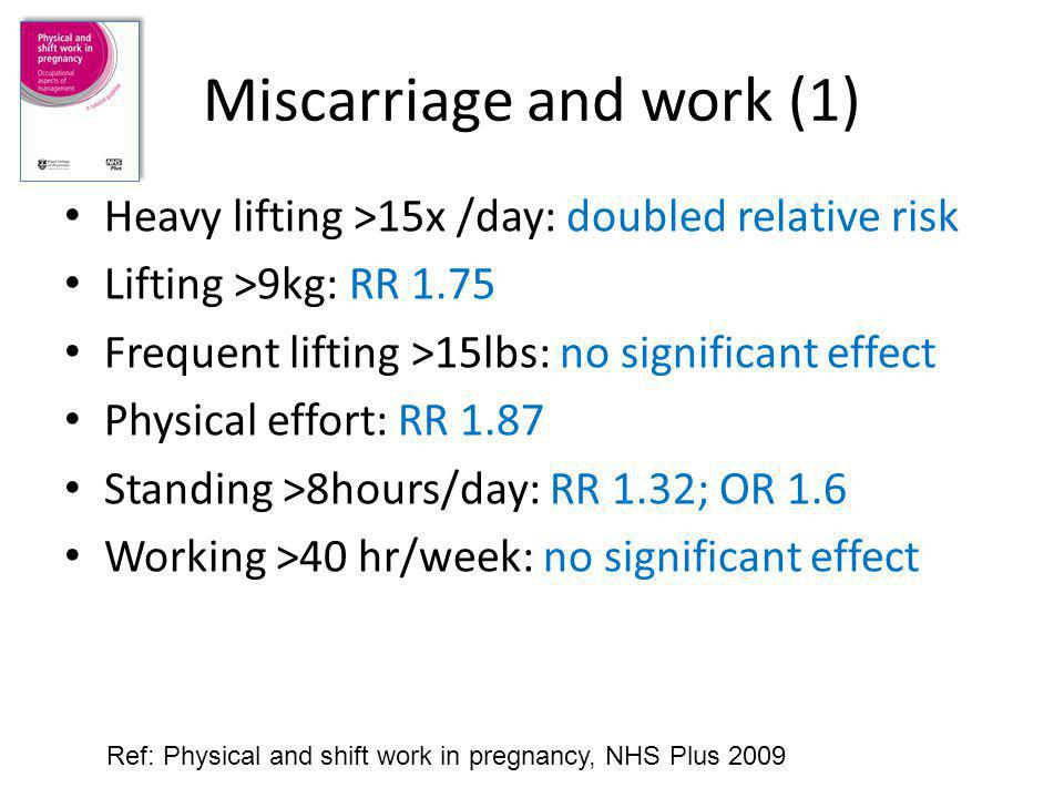 Miscarriage and work (1) Heavy lifting >15x /day: doubled relative risk Lifting >9kg: RR 1.75 Frequent lifting >15lbs: no significant effect Physical effort: RR 1.87 Standing >8hours/day: RR 1.32; OR 1.6 Working >40 hr/week: no significant effect Ref: Physical and shift work in pregnancy, NHS Plus 2009