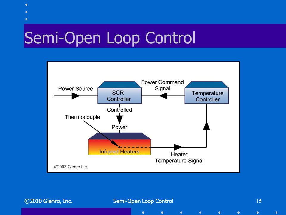 Semi-Open Loop Control ©2010 Glenro, Inc.Semi-Open Loop Control 15