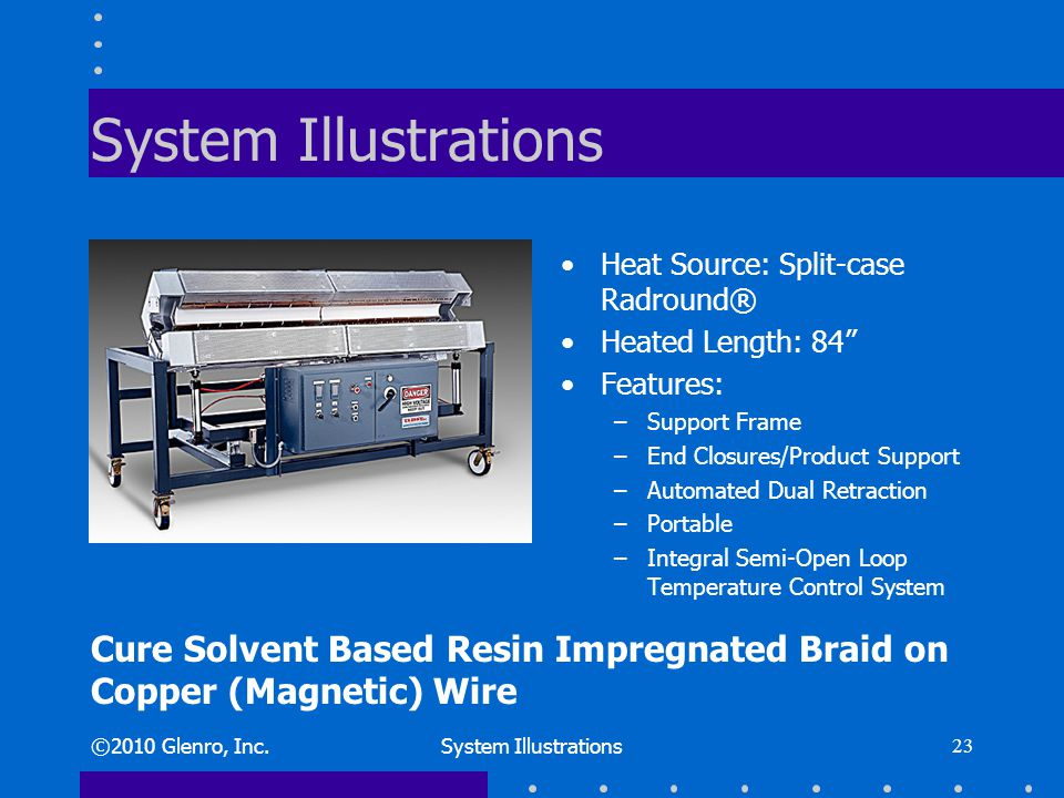 System Illustrations Heat Source: Split-case Radround® Heated Length: 84 Features: –Support Frame –End Closures/Product Support –Automated Dual Retraction –Portable –Integral Semi-Open Loop Temperature Control System ©2010 Glenro, Inc.System Illustrations 23 Cure Solvent Based Resin Impregnated Braid on Copper (Magnetic) Wire