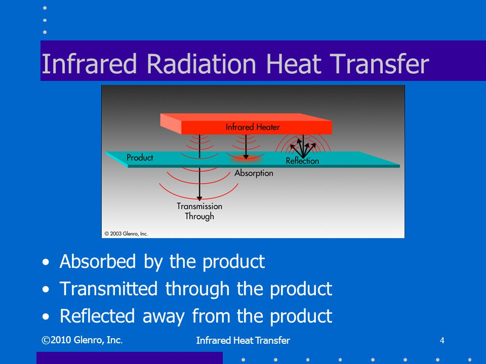 ©2010 Glenro, Inc. Infrared Heat Transfer 4 Infrared Radiation Heat Transfer Absorbed by the product Transmitted through the product Reflected away fr