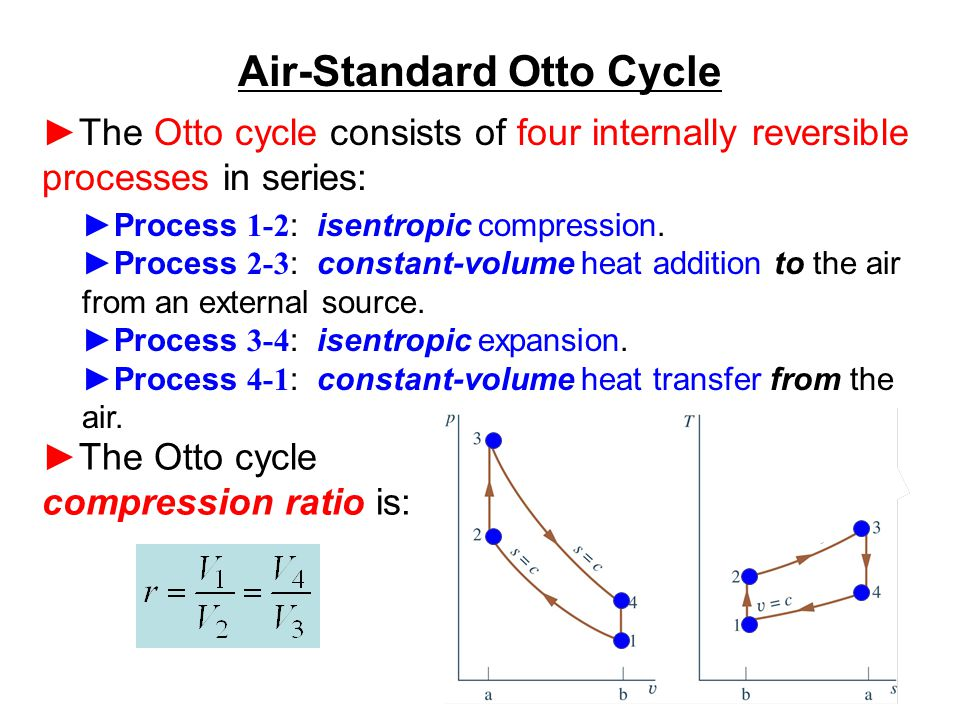 The Otto cycle consists of four internally reversible processes in series: Process 1-2 : isentropic compression. Process 2-3 : constant-volume heat ad