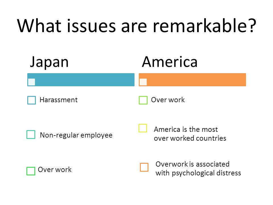 What issues are remarkable? Japan Harassment Non-regular employee Over work America Over work America is the most over worked countries Overwork is as