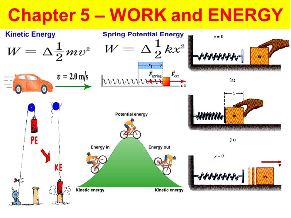 Chapter 5 – WORK and ENERGY
