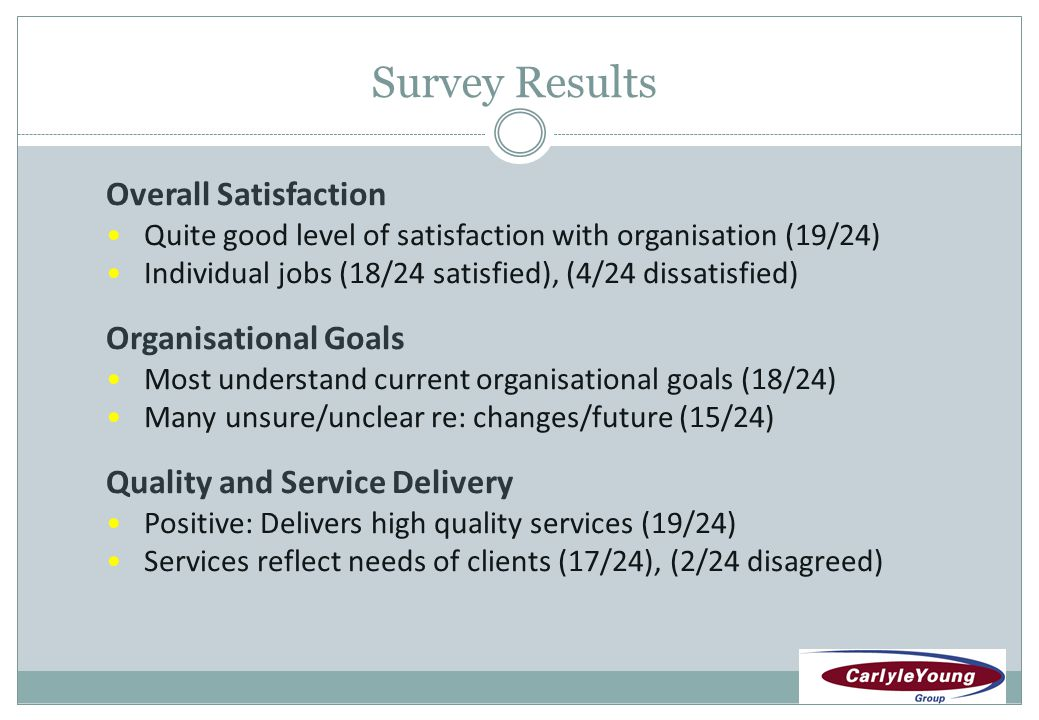 Survey Results Overall Satisfaction Quite good level of satisfaction with organisation (19/24) Individual jobs (18/24 satisfied), (4/24 dissatisfied) Organisational Goals Most understand current organisational goals (18/24) Many unsure/unclear re: changes/future (15/24) Quality and Service Delivery Positive: Delivers high quality services (19/24) Services reflect needs of clients (17/24), (2/24 disagreed)