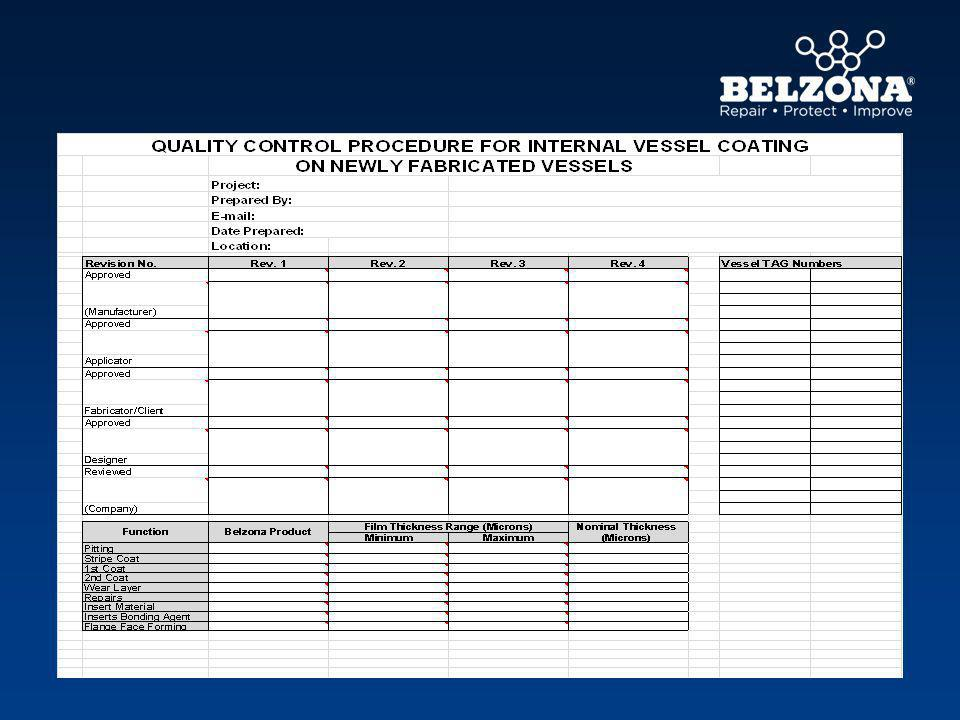 Or are we terminating the Belzona coating inside the nozzle