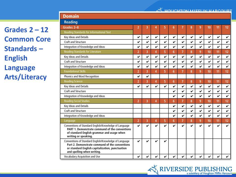 Grades 2 – 12 Common Core Standards – English Language Arts/Literacy