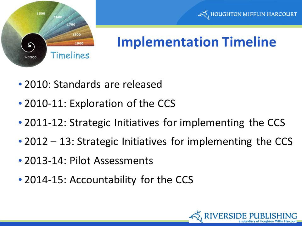 Implementation Timeline 2010: Standards are released 2010-11: Exploration of the CCS 2011-12: Strategic Initiatives for implementing the CCS 2012 – 13