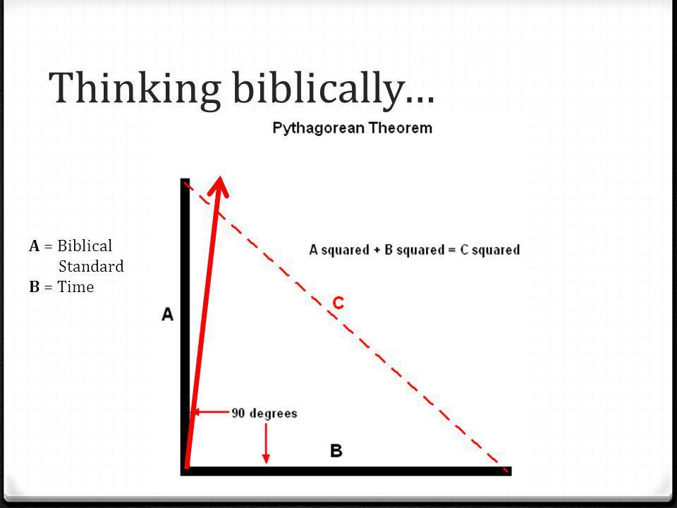 Thinking biblically… A = Biblical Standard B = Time