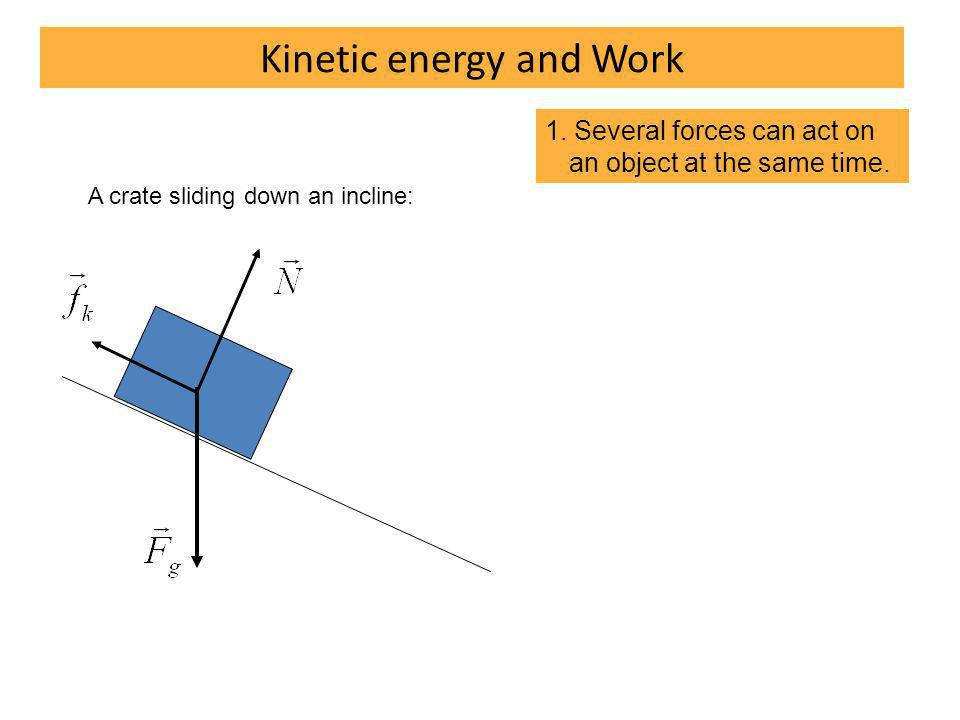 Kinetic energy and Work 1. Several forces can act on an object at the same time. A crate sliding down an incline: