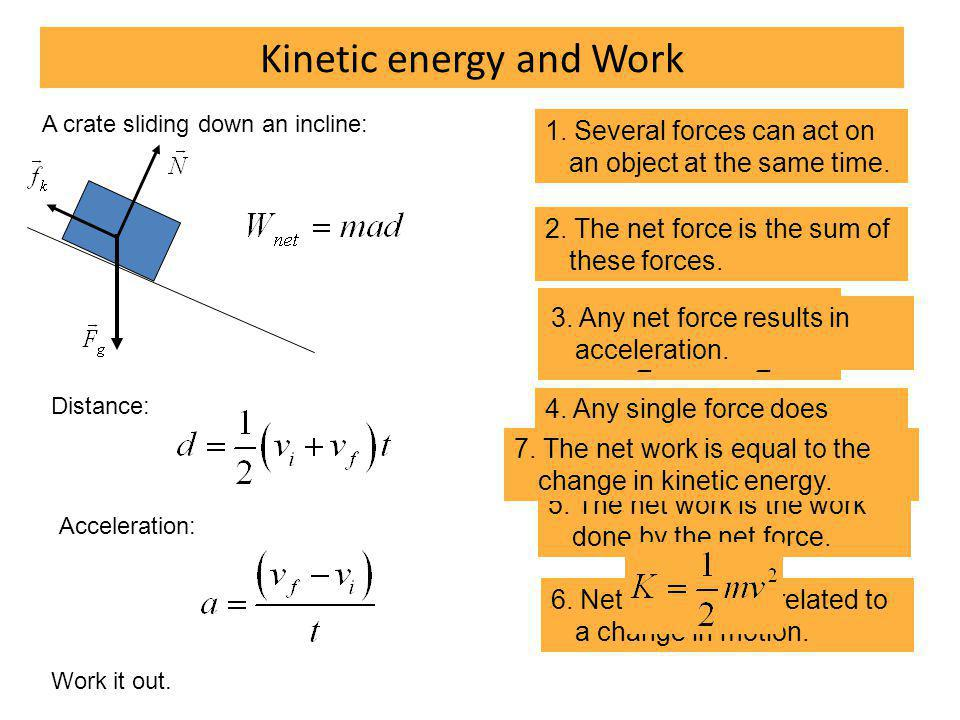 Kinetic energy and Work 1. Several forces can act on an object at the same time. A crate sliding down an incline: 2. The net force is the sum of these