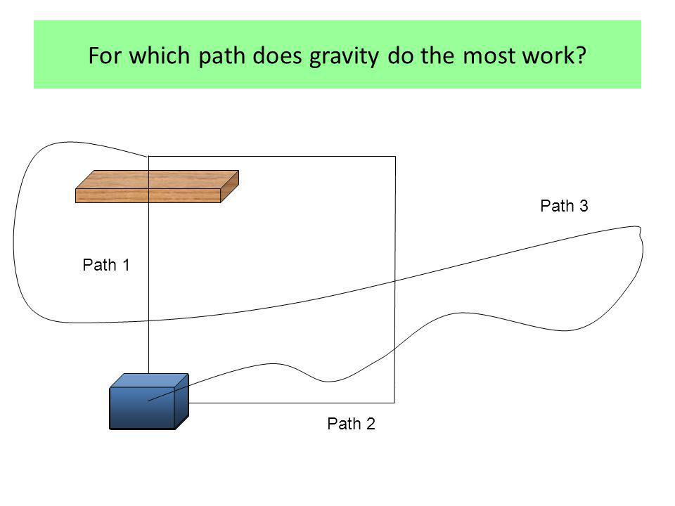 For which path does gravity do the most work Path 1 Path 2 Path 3