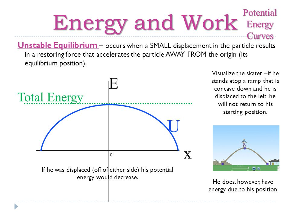 Unstable Equilibrium – occurs when a SMALL displacement in the particle results in a restoring force that accelerates the particle AWAY FROM the origi